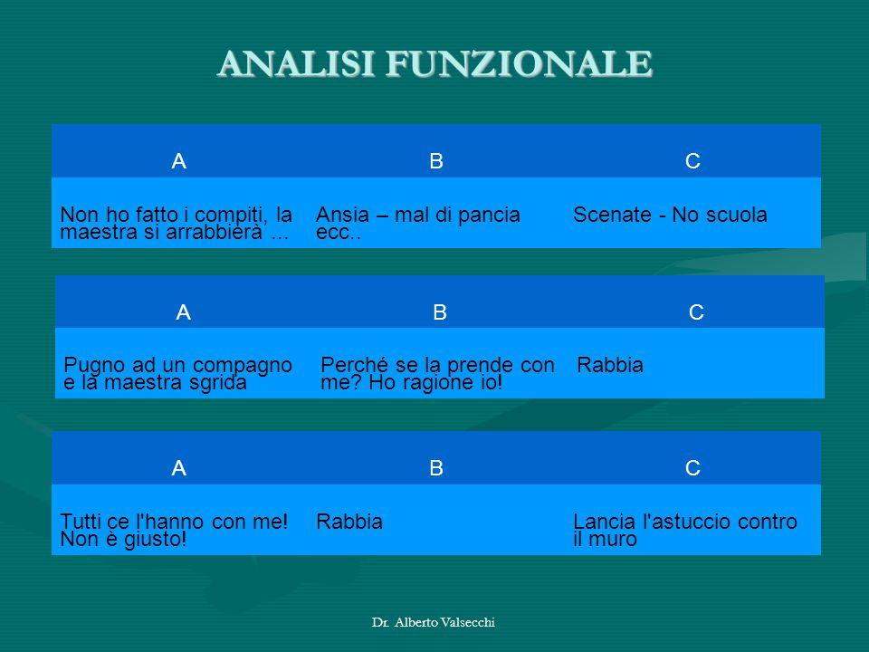 ANALISI FUNZIONALE A B C