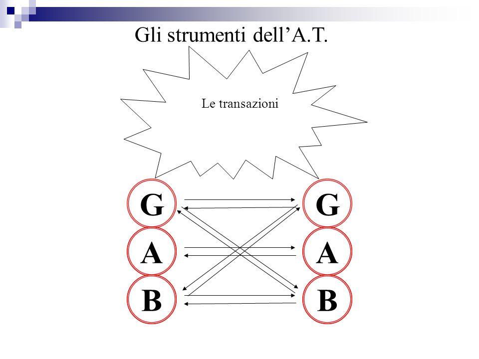 Gli strumenti dell'A.T. Le transazioni G G A A B B 45