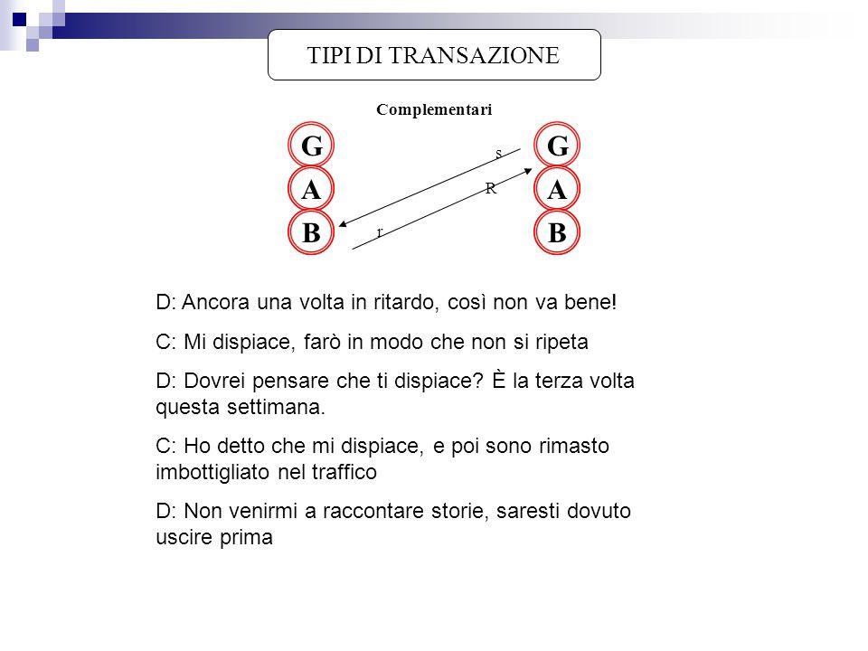 G G A A B B TIPI DI TRANSAZIONE