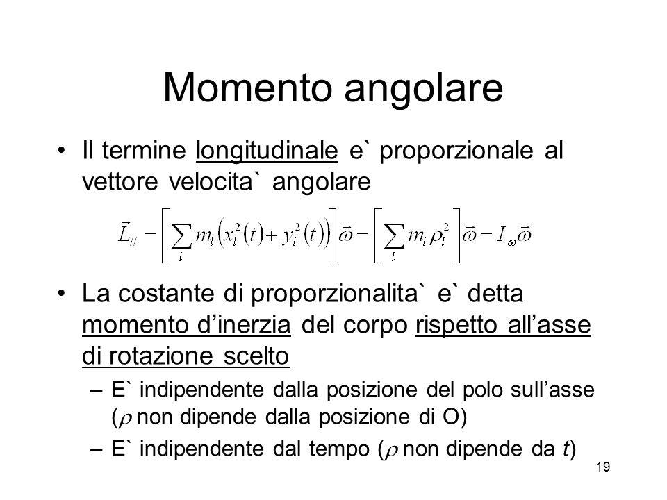 Momento angolare Il termine longitudinale e` proporzionale al vettore velocita` angolare.
