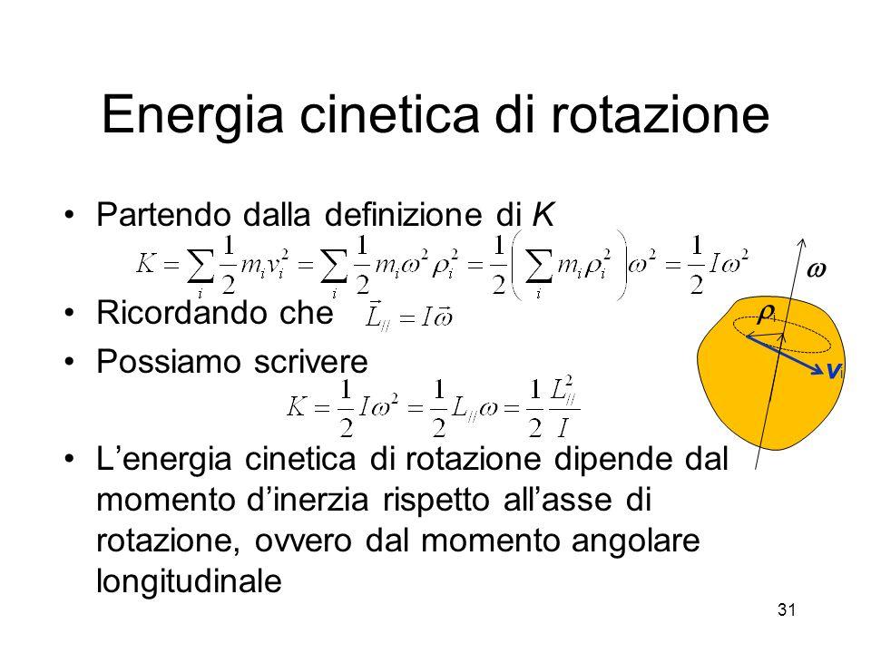 Energia cinetica di rotazione
