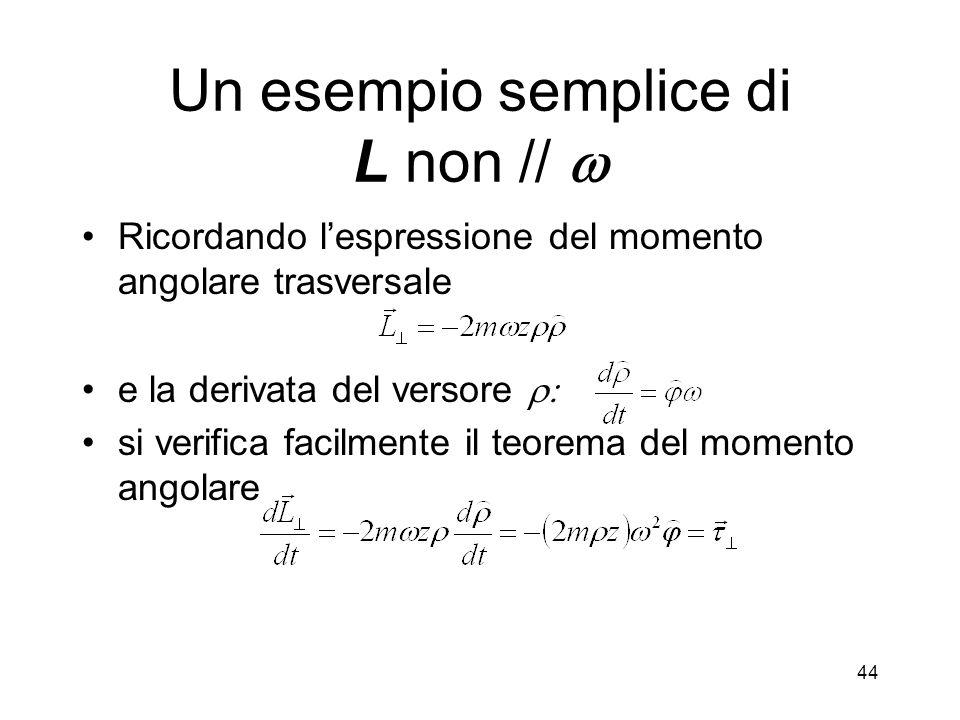 Un esempio semplice di L non // w