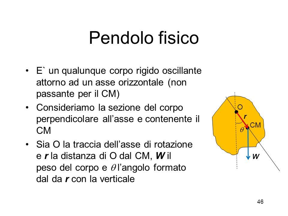 Pendolo fisico E` un qualunque corpo rigido oscillante attorno ad un asse orizzontale (non passante per il CM)