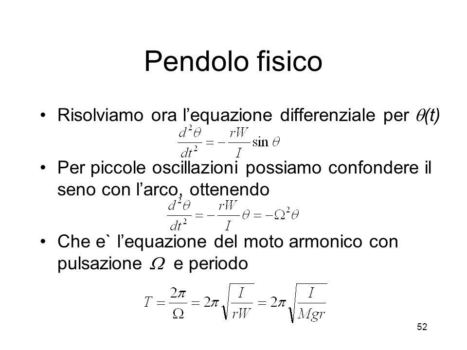 Pendolo fisico Risolviamo ora l'equazione differenziale per q(t)