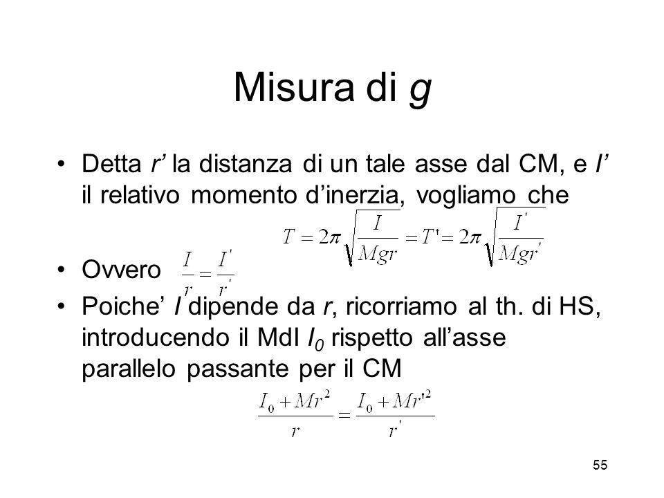 Misura di g Detta r' la distanza di un tale asse dal CM, e I' il relativo momento d'inerzia, vogliamo che.