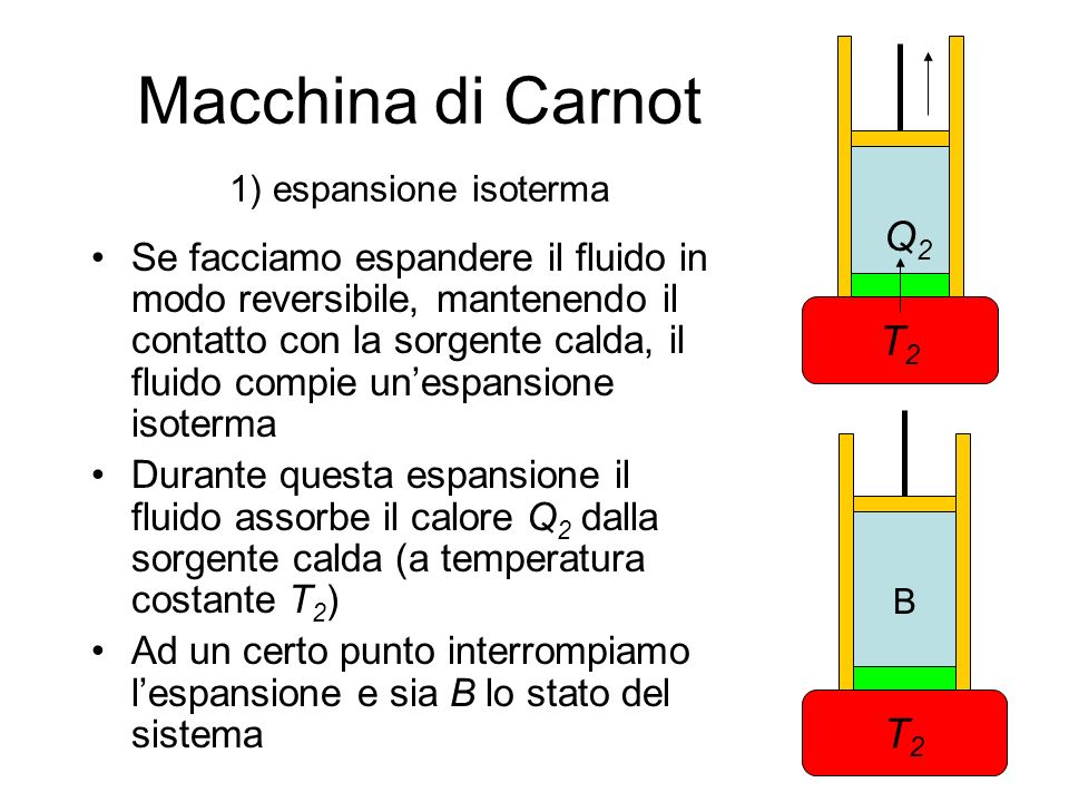 Macchina di Carnot 1) espansione isoterma