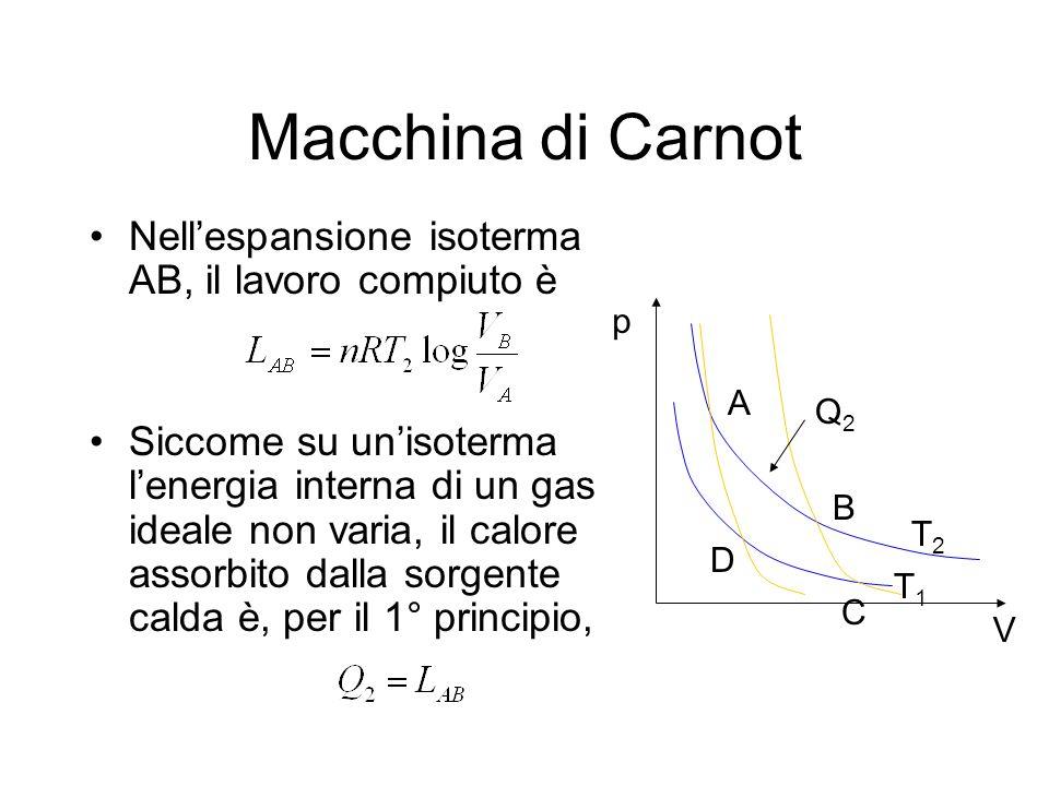 Macchina di Carnot Nell'espansione isoterma AB, il lavoro compiuto è