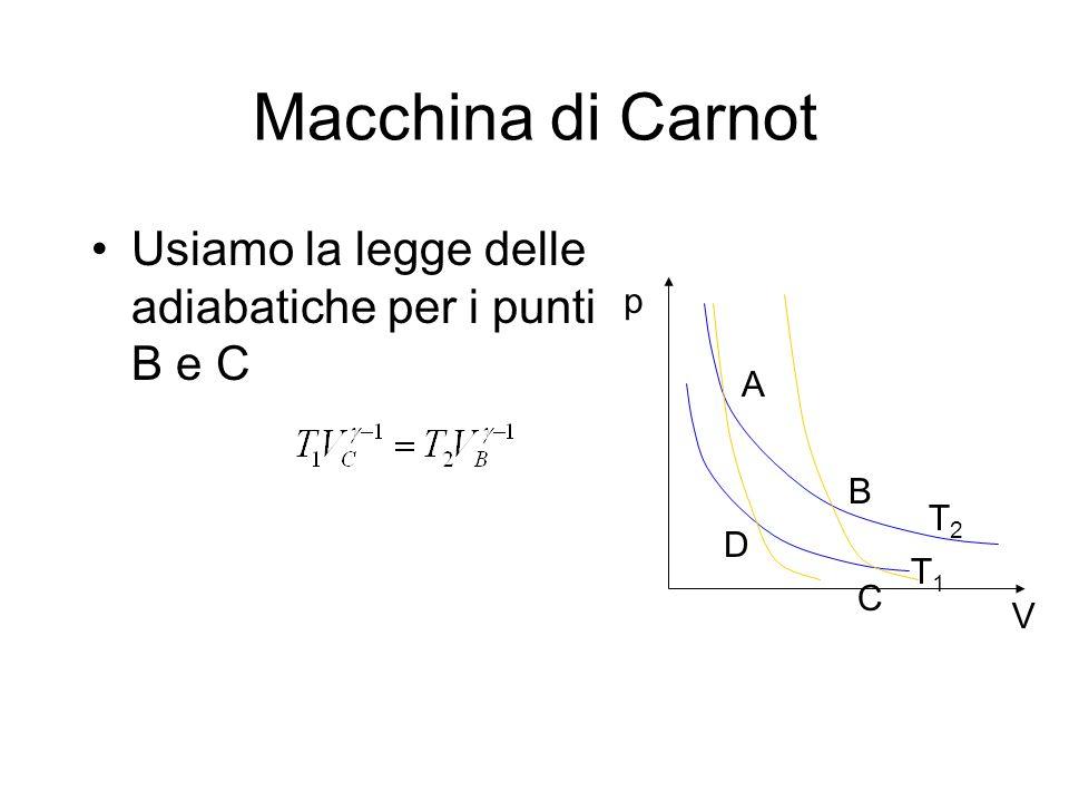 Macchina di Carnot Usiamo la legge delle adiabatiche per i punti B e C