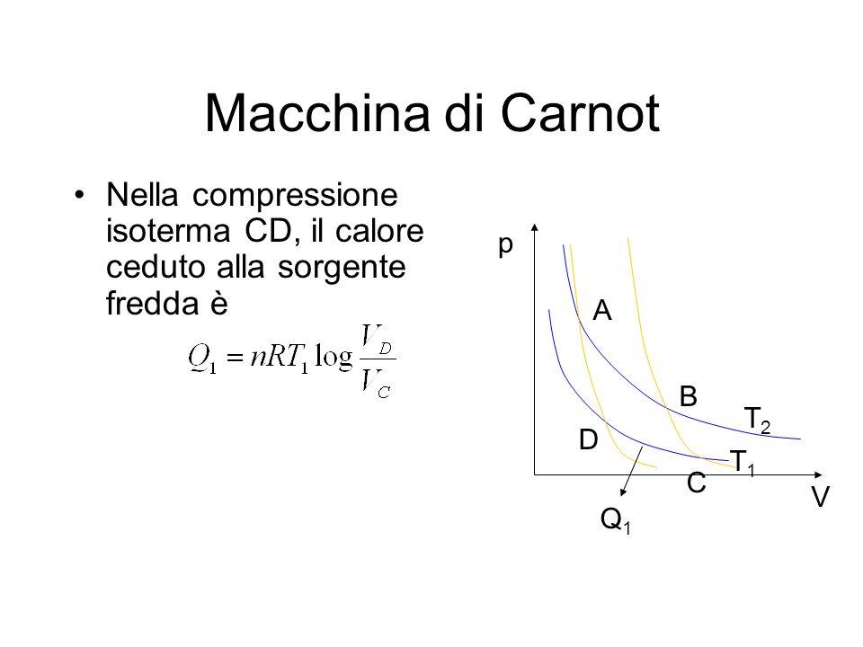 Macchina di CarnotNella compressione isoterma CD, il calore ceduto alla sorgente fredda è. p. V. T1.