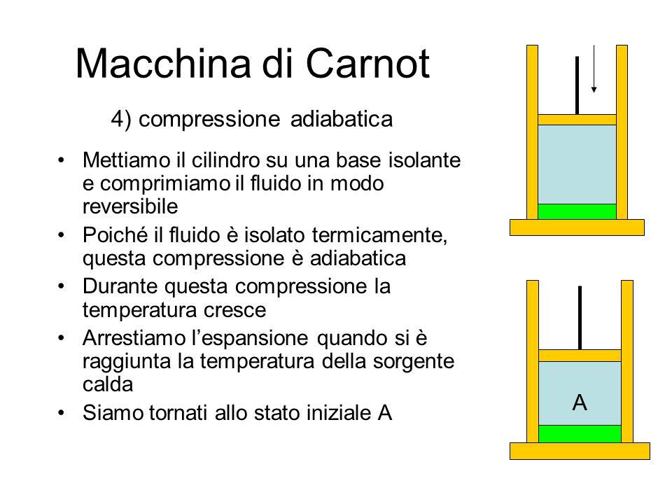 Macchina di Carnot 4) compressione adiabatica