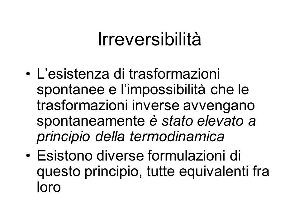 Irreversibilità