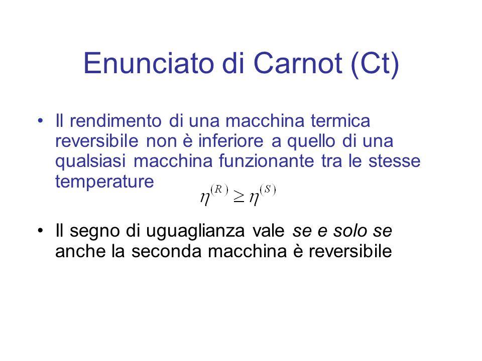 Enunciato di Carnot (Ct)
