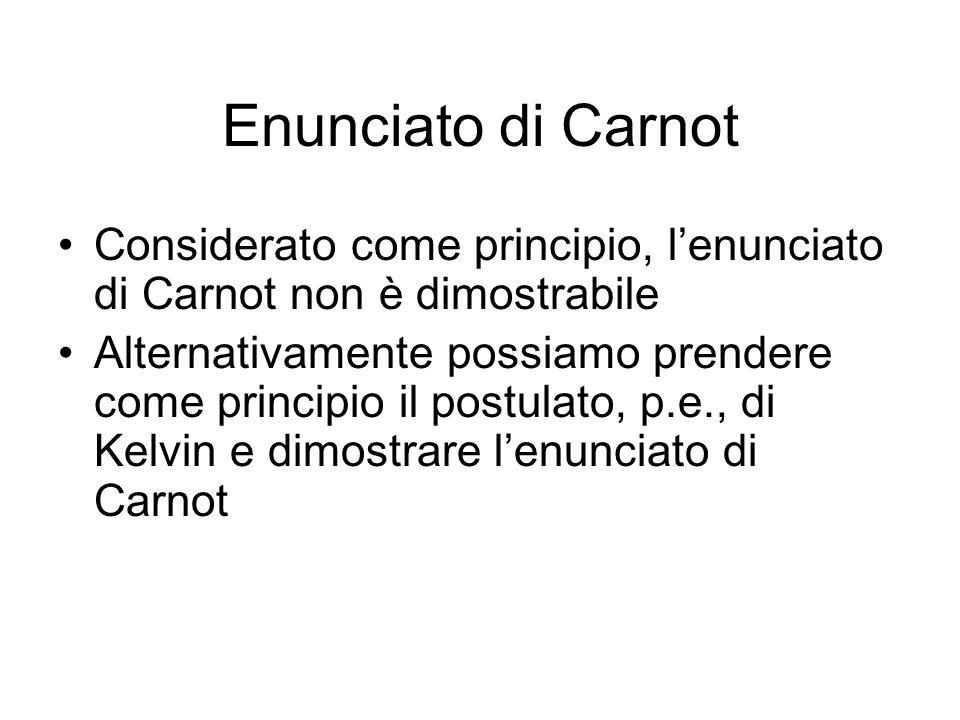 Enunciato di CarnotConsiderato come principio, l'enunciato di Carnot non è dimostrabile.
