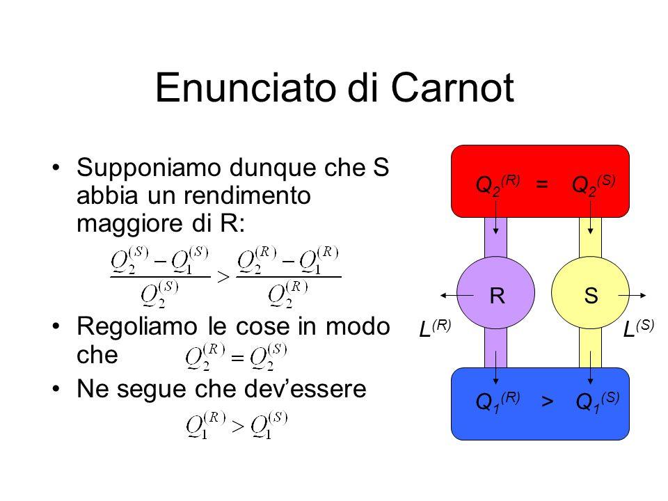 Enunciato di Carnot Supponiamo dunque che S abbia un rendimento maggiore di R: Regoliamo le cose in modo che.
