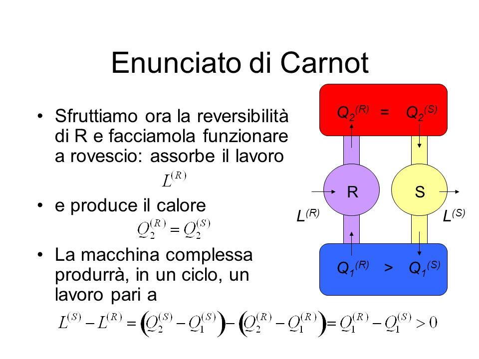 Enunciato di Carnot Q2(R) = Q2(S) Sfruttiamo ora la reversibilità di R e facciamola funzionare a rovescio: assorbe il lavoro.