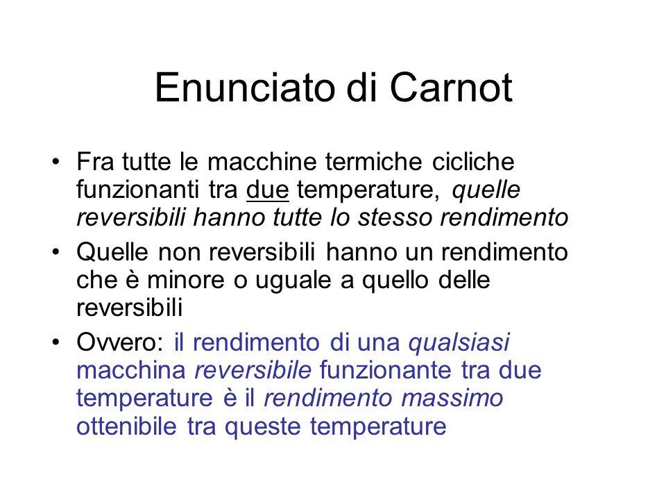 Enunciato di CarnotFra tutte le macchine termiche cicliche funzionanti tra due temperature, quelle reversibili hanno tutte lo stesso rendimento.
