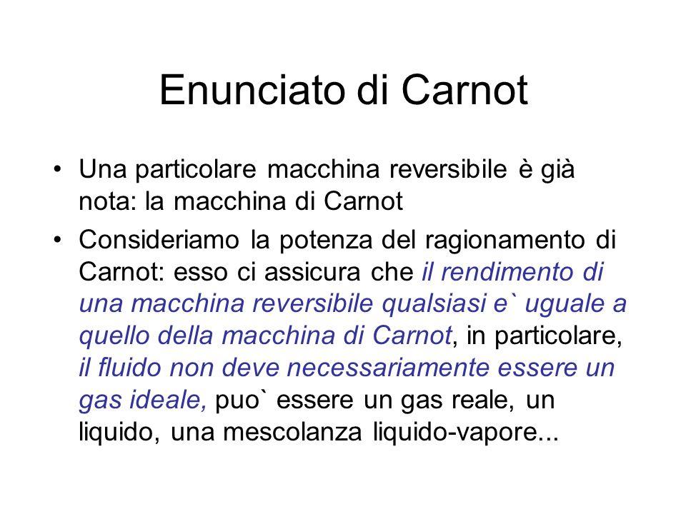 Enunciato di CarnotUna particolare macchina reversibile è già nota: la macchina di Carnot.