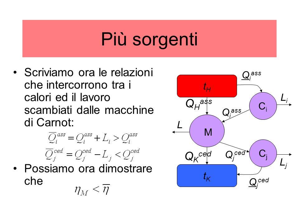 Più sorgenti Scriviamo ora le relazioni che intercorrono tra i calori ed il lavoro scambiati dalle macchine di Carnot: