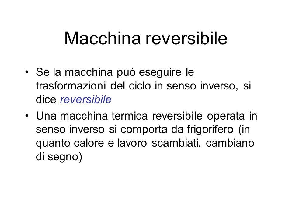 Macchina reversibile Se la macchina può eseguire le trasformazioni del ciclo in senso inverso, si dice reversibile.