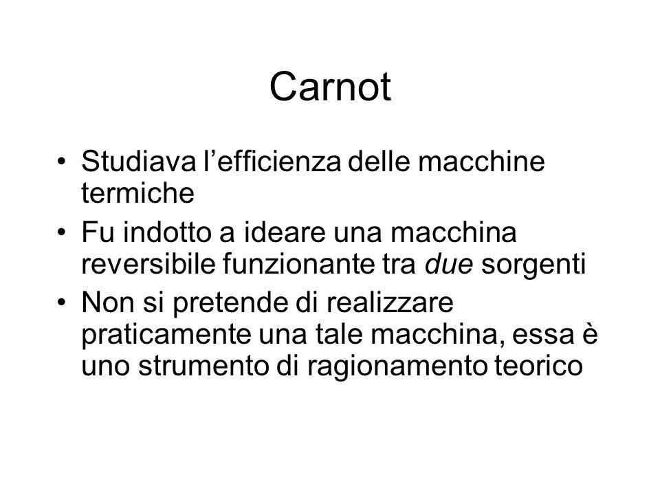 Carnot Studiava l'efficienza delle macchine termiche
