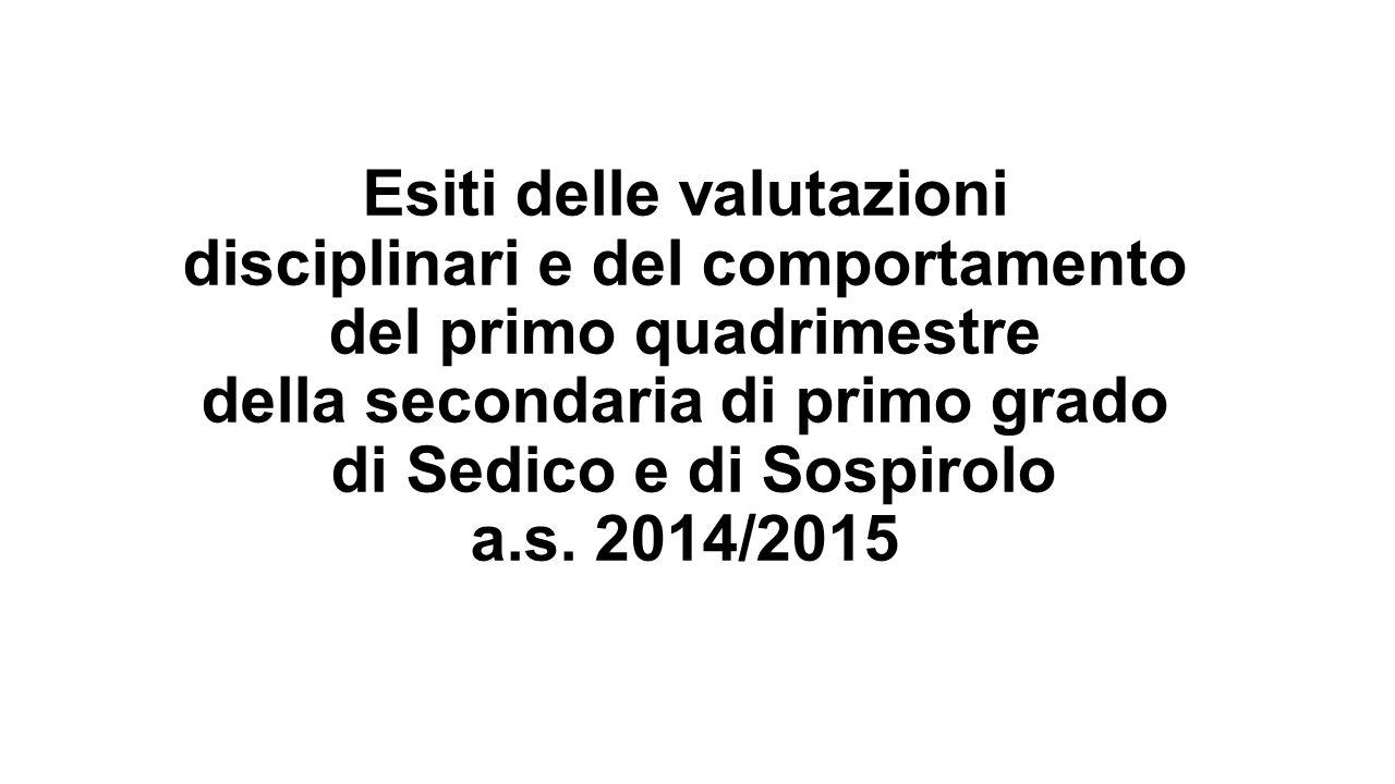 Esiti delle valutazioni disciplinari e del comportamento del primo quadrimestre della secondaria di primo grado di Sedico e di Sospirolo a.s.