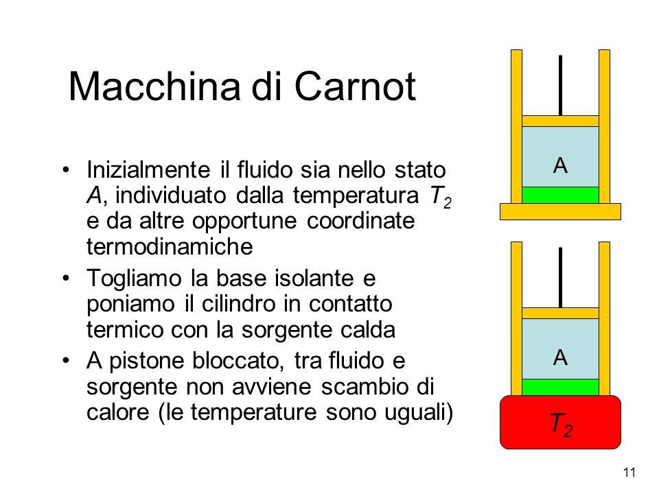 Macchina di Carnot A. Inizialmente il fluido sia nello stato A, individuato dalla temperatura T2 e da altre opportune coordinate termodinamiche.