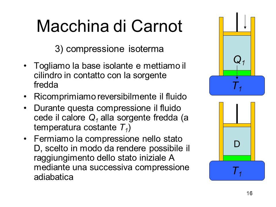 Macchina di Carnot 3) compressione isoterma