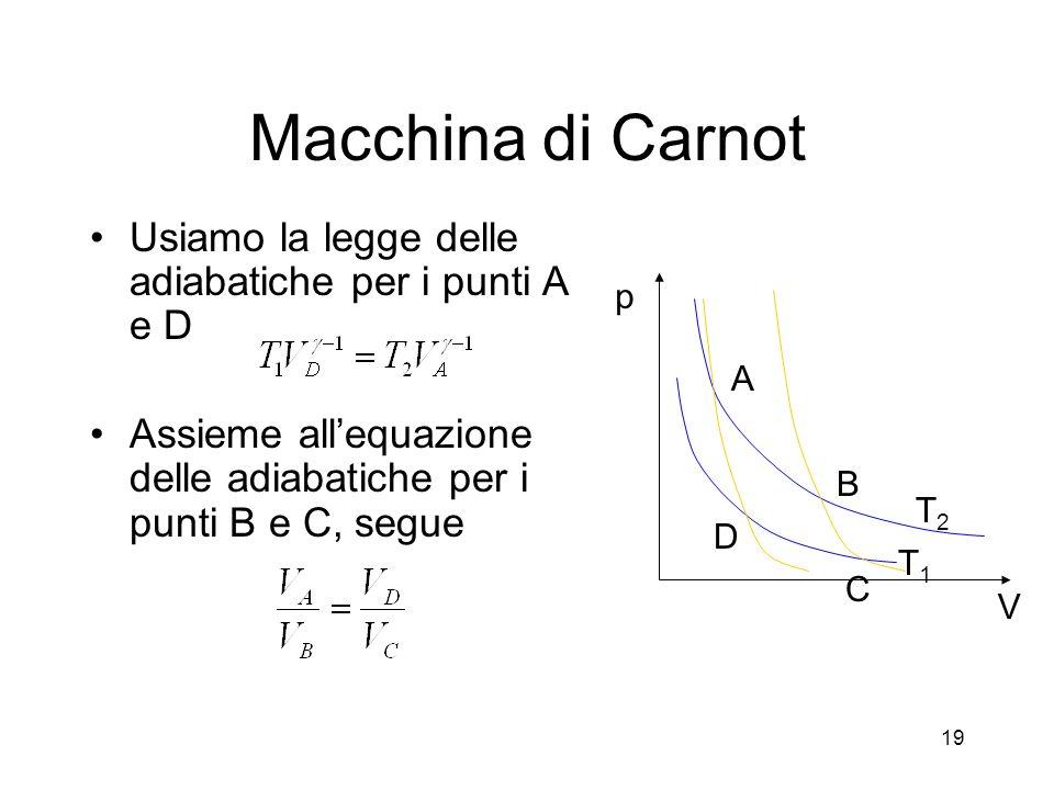 Macchina di Carnot Usiamo la legge delle adiabatiche per i punti A e D