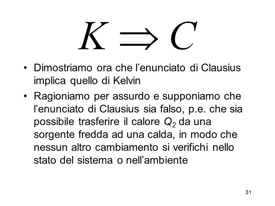 Dimostriamo ora che l'enunciato di Clausius implica quello di Kelvin