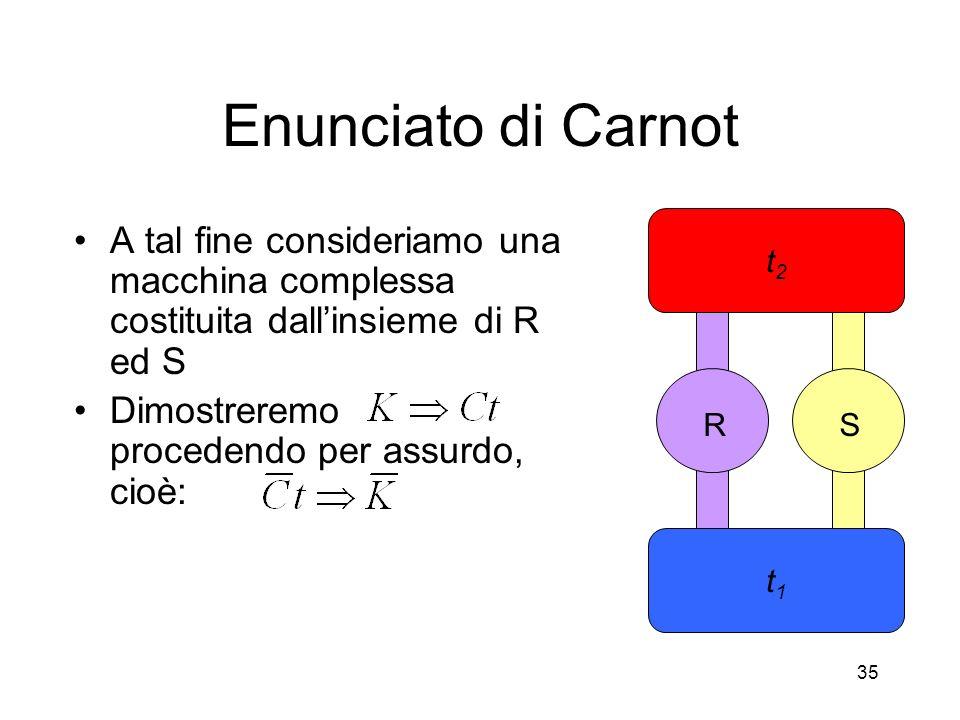 Enunciato di Carnot t2. A tal fine consideriamo una macchina complessa costituita dall'insieme di R ed S.