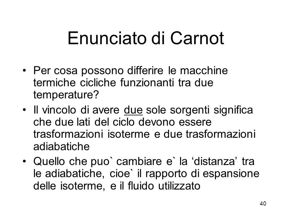 Enunciato di Carnot Per cosa possono differire le macchine termiche cicliche funzionanti tra due temperature