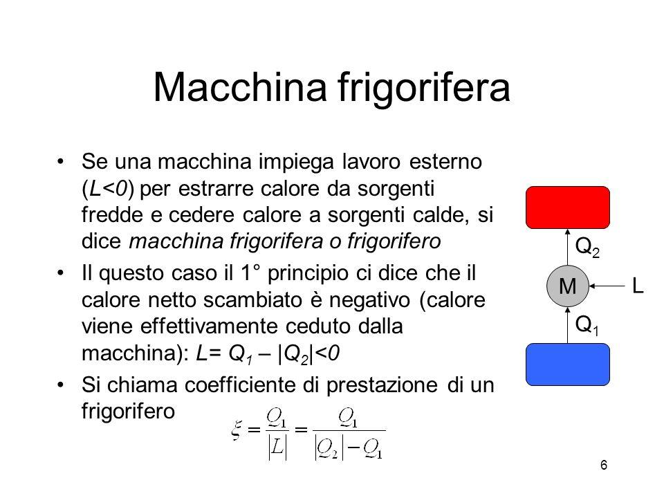 Macchina frigorifera