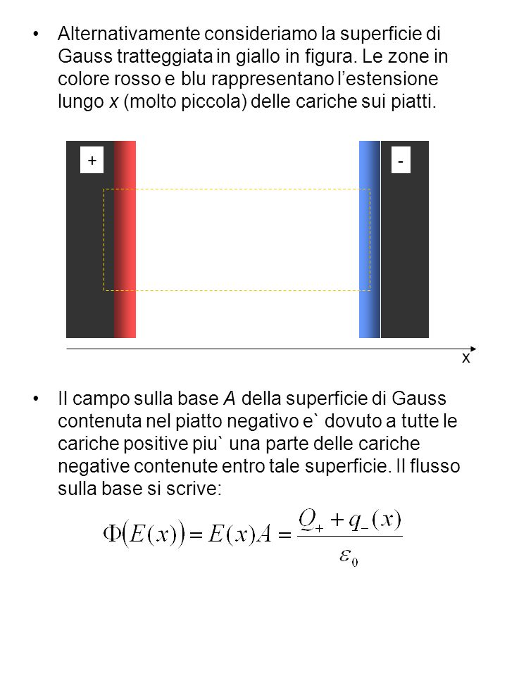 Alternativamente consideriamo la superficie di Gauss tratteggiata in giallo in figura. Le zone in colore rosso e blu rappresentano l'estensione lungo x (molto piccola) delle cariche sui piatti.