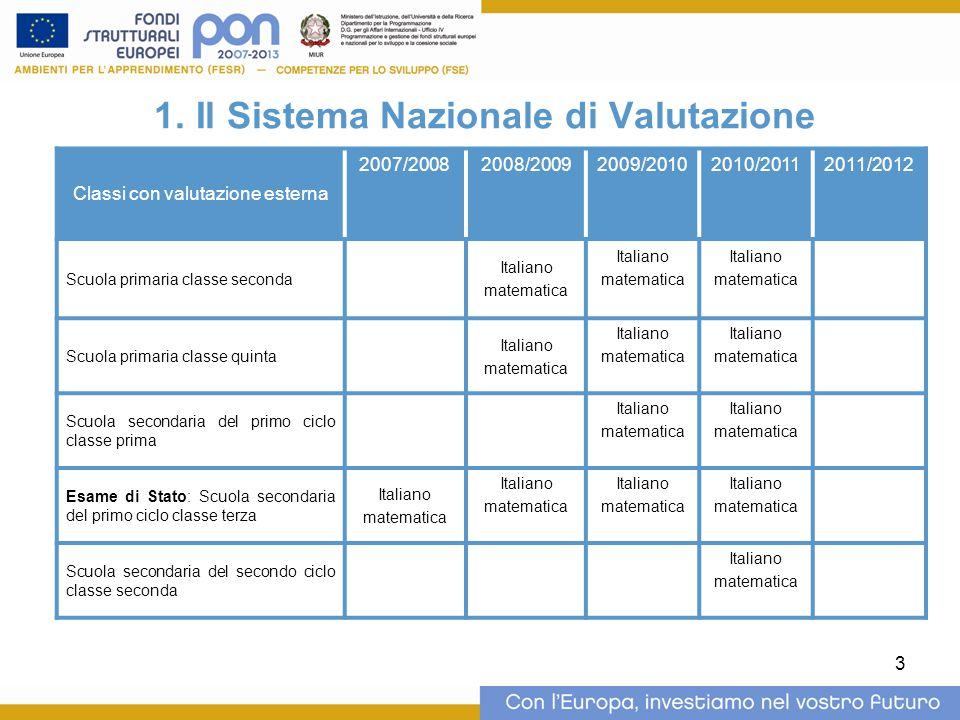 1. Il Sistema Nazionale di Valutazione