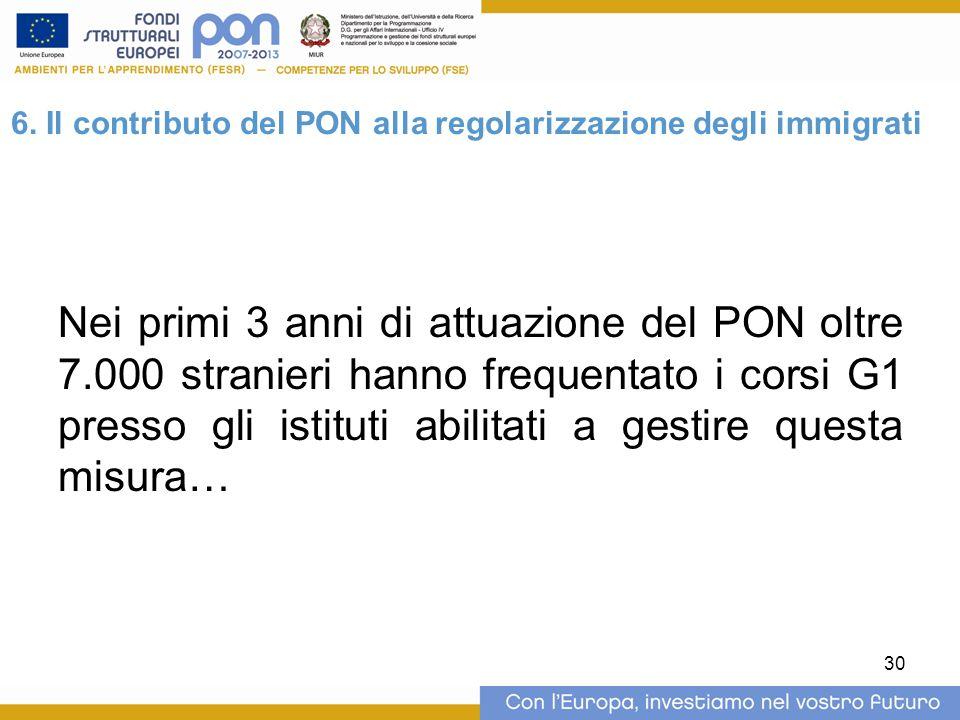 6. Il contributo del PON alla regolarizzazione degli immigrati