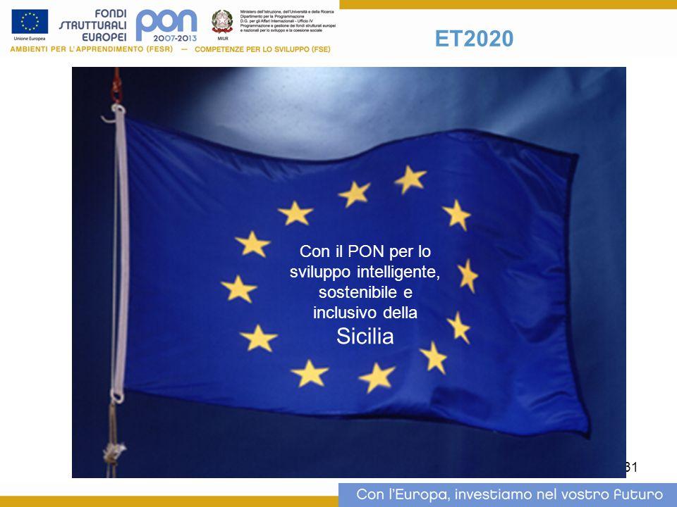 ET2020 Con il PON per lo sviluppo intelligente, sostenibile e inclusivo della Sicilia