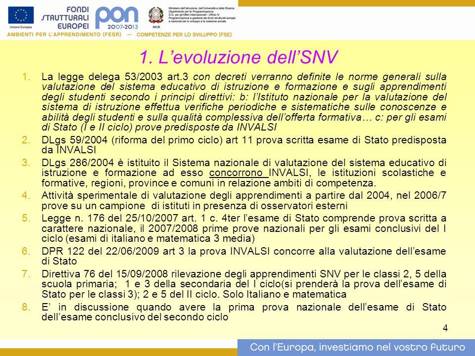 1. L'evoluzione dell'SNV