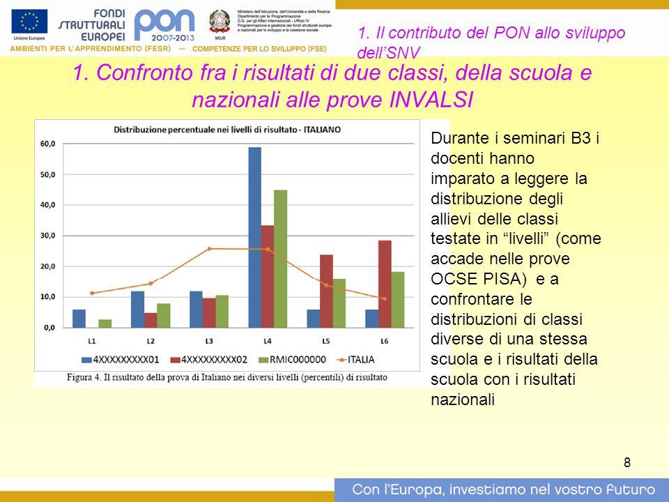 1. Il contributo del PON allo sviluppo dell'SNV