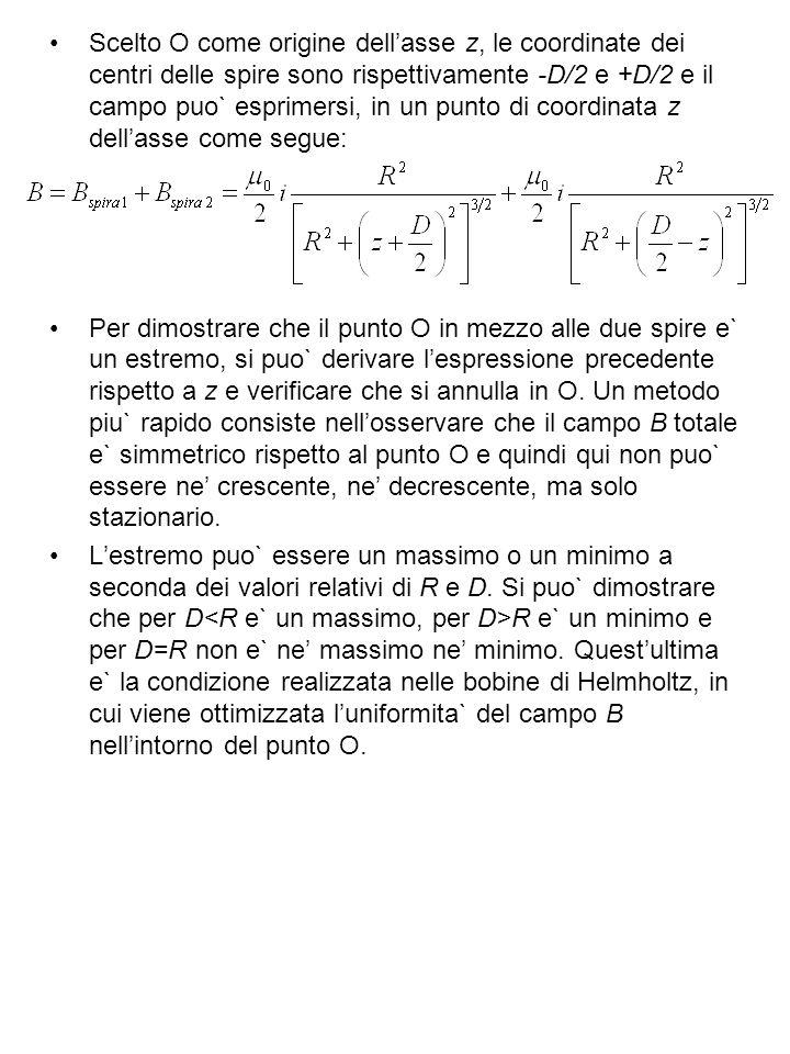 Scelto O come origine dell'asse z, le coordinate dei centri delle spire sono rispettivamente -D/2 e +D/2 e il campo puo` esprimersi, in un punto di coordinata z dell'asse come segue: