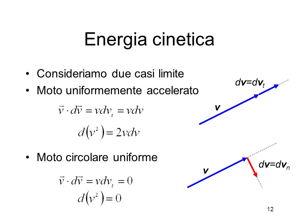 Energia cinetica Consideriamo due casi limite