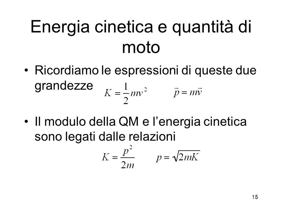 Energia cinetica e quantità di moto