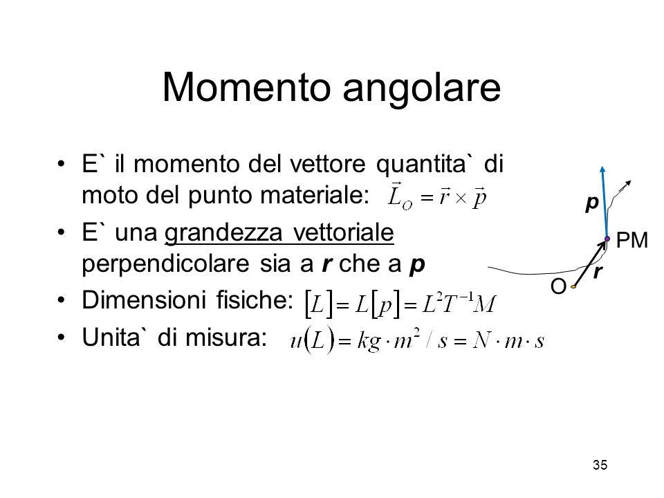 Momento angolare E` il momento del vettore quantita` di moto del punto materiale: E` una grandezza vettoriale perpendicolare sia a r che a p.