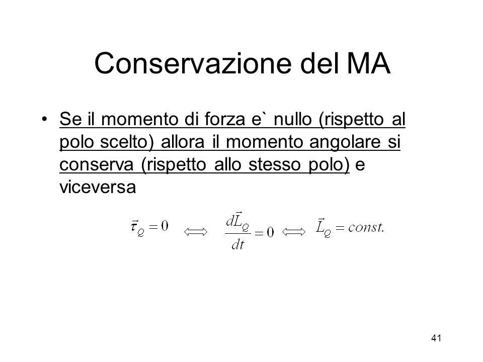 Conservazione del MA