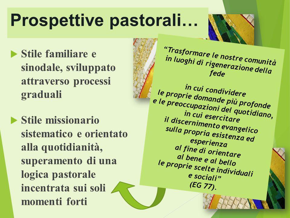 Prospettive pastorali…
