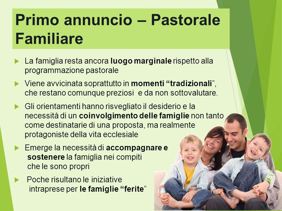 Primo annuncio – Pastorale Familiare
