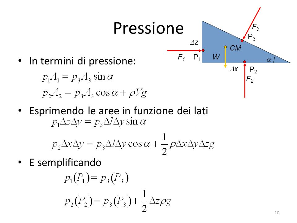 Pressione In termini di pressione: