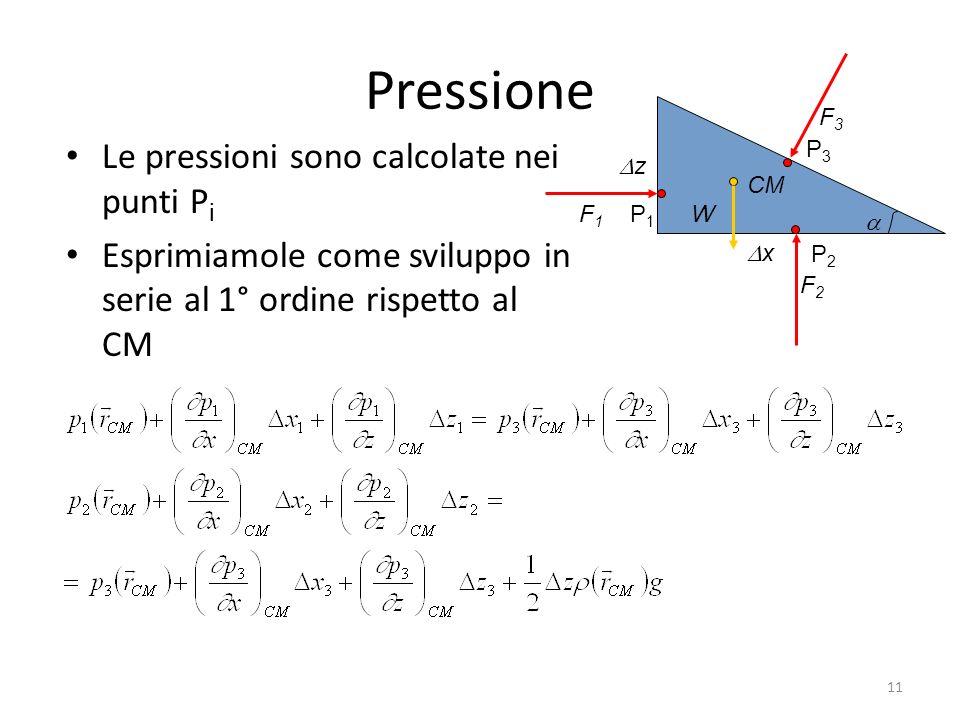 Pressione Le pressioni sono calcolate nei punti Pi