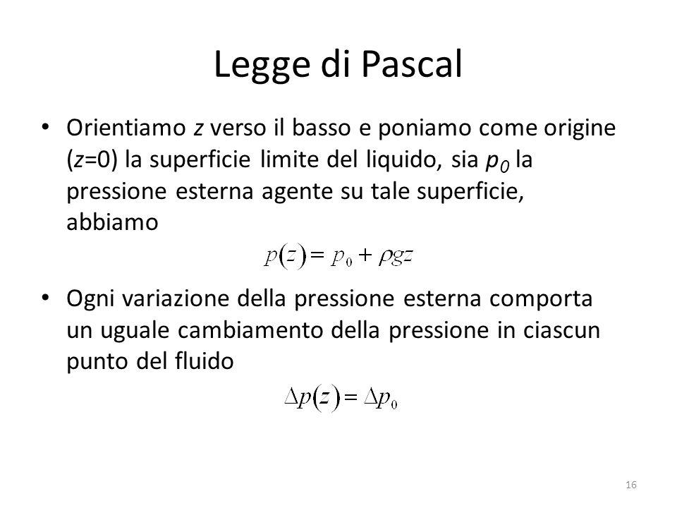 Legge di Pascal