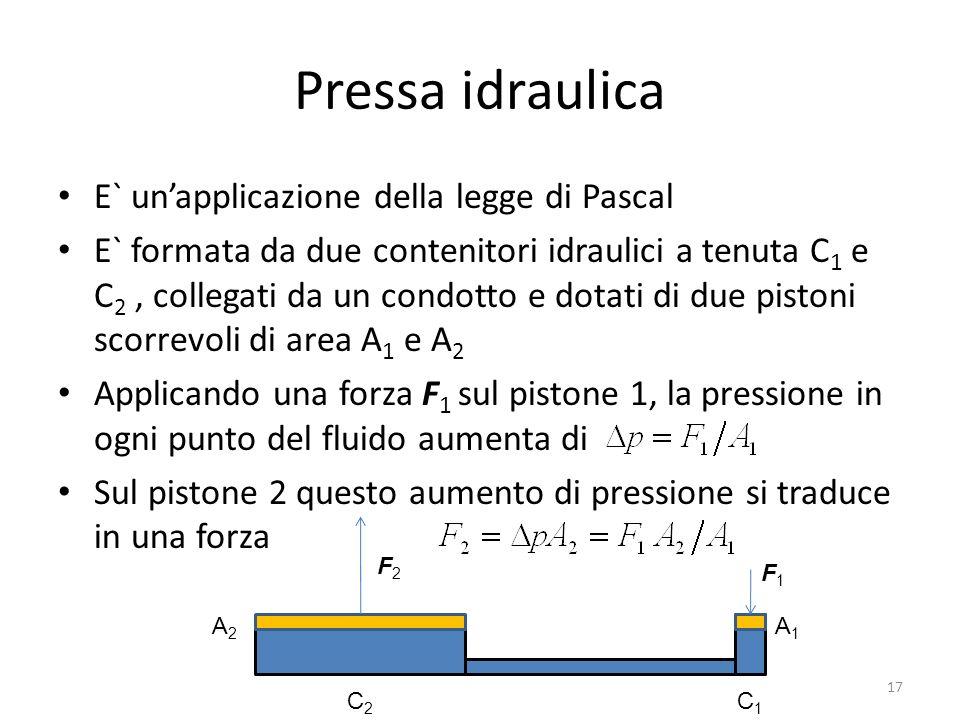Pressa idraulica E` un'applicazione della legge di Pascal