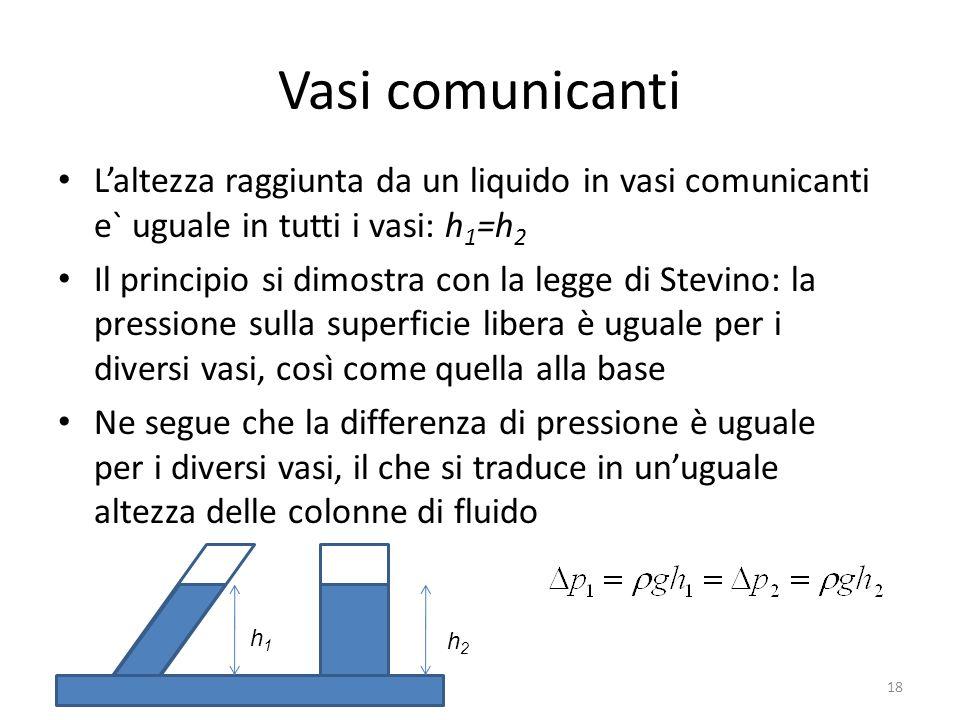 Vasi comunicanti L'altezza raggiunta da un liquido in vasi comunicanti e` uguale in tutti i vasi: h1=h2.